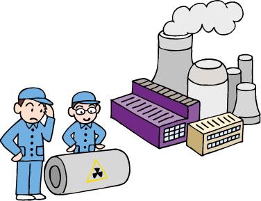 産業廃棄物処理問題